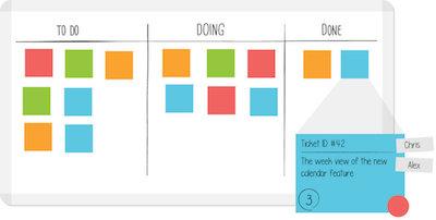 agile-science/kanban.jpg