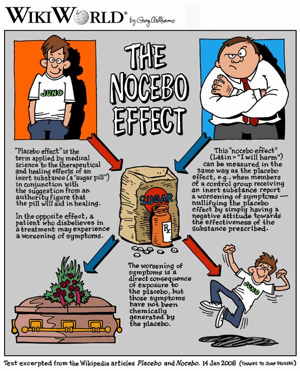 cancer/nocebo.png