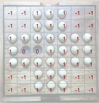 peg-solitaire/peg-matrix-2.png